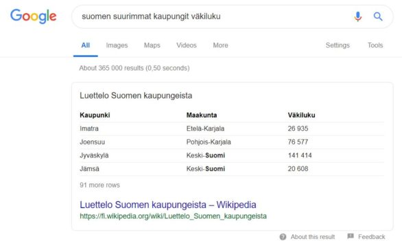 Google haun suositellut katkelmat